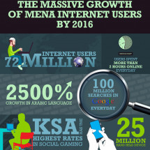 The Growth of Middle East Internet Usage By 2016 [Infographic] Infographic
