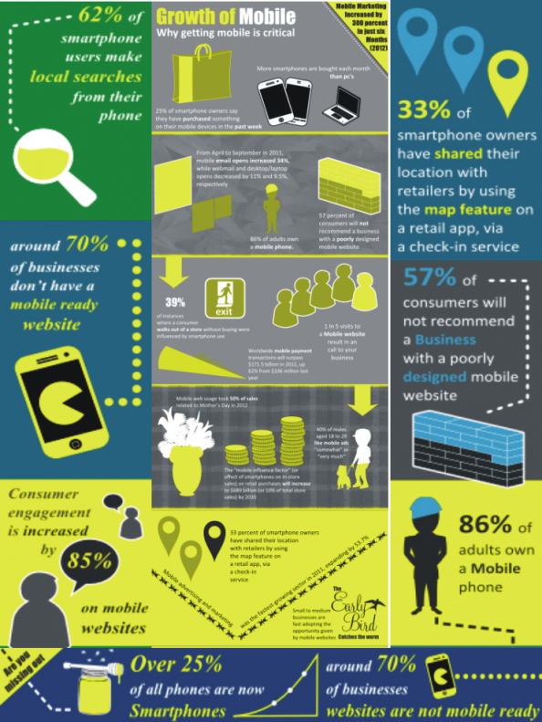 The Growth Of Mobile Geosocial  Infographic