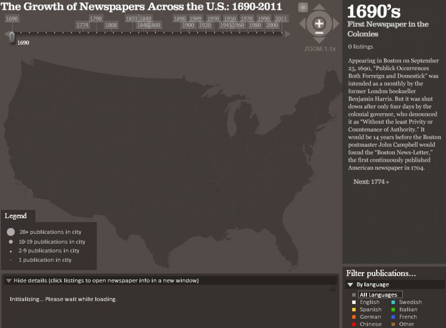 The Growth of Newspapers Across The US Infographic