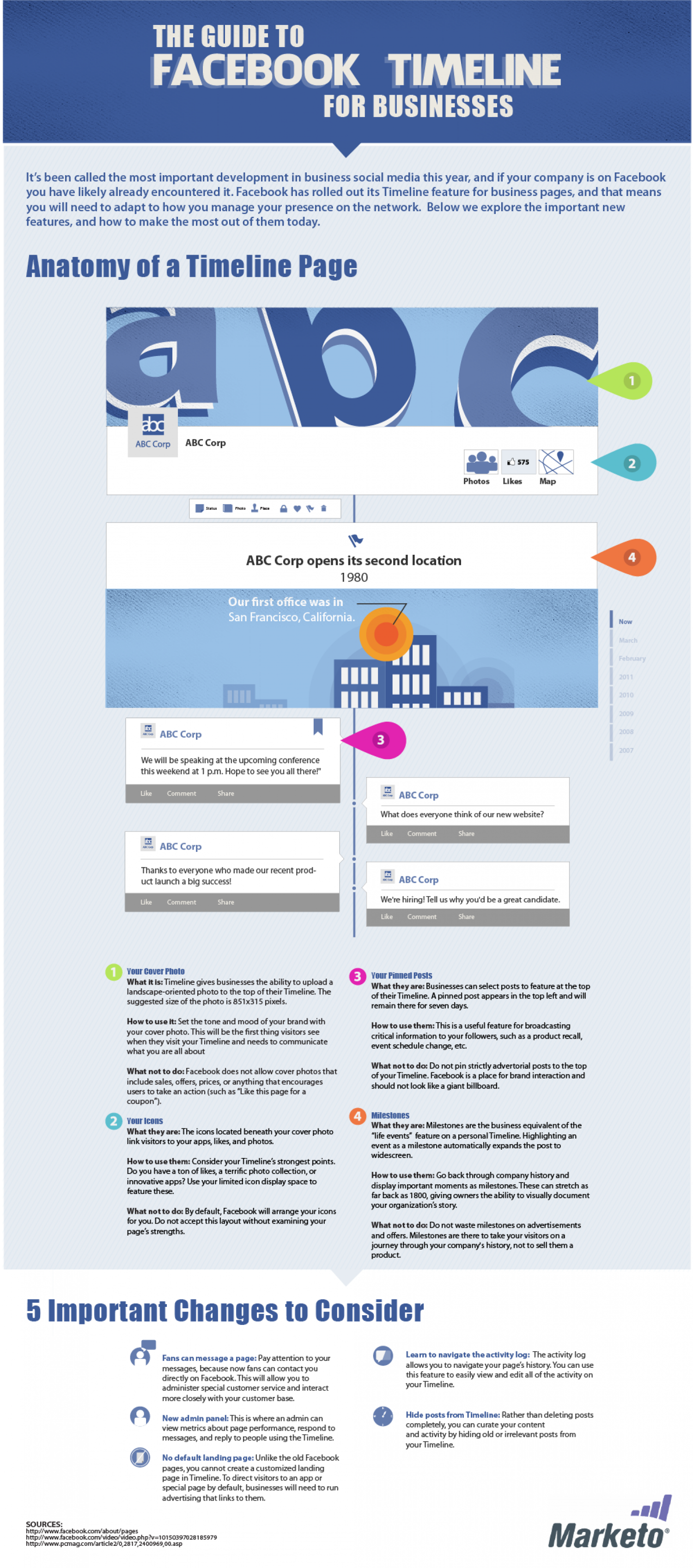 The Guide to Facebook Timeline For Business Infographic