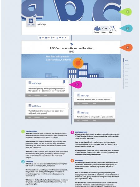 The Guide to Facebook Timeline for Businesses  Infographic