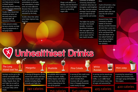 The Healthiest Alcoholic Drinks Infographic