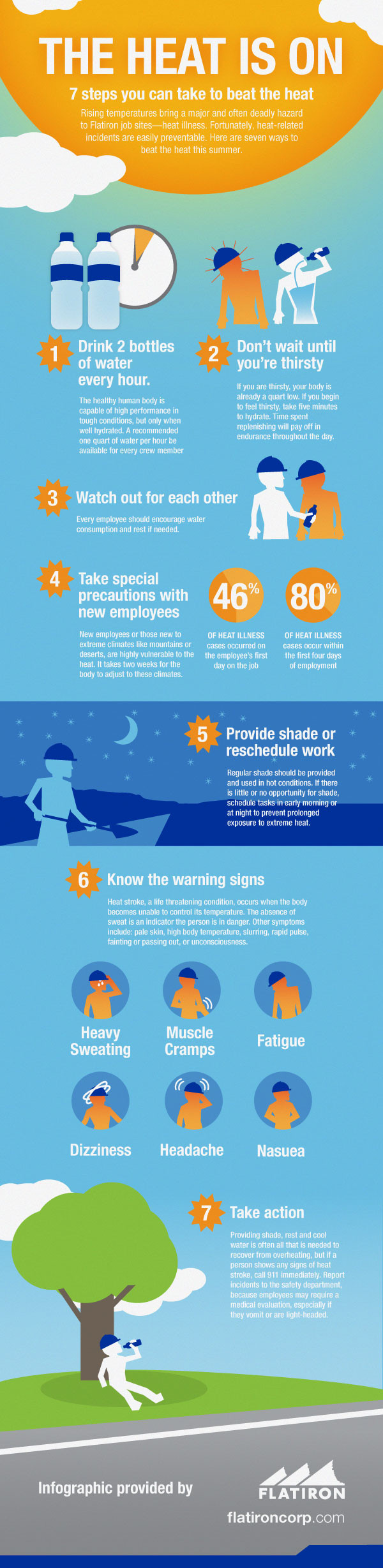 The Heat is On: 7 Steps Construction Workers Can Take to Beat the Heat
