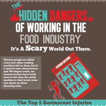 The Hidden Dangers of Working in the Food Industry Infographic