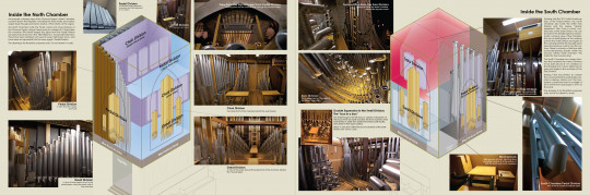 The Hidden Life of a Pipe Organ
