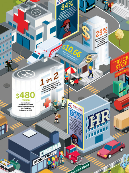 The Hidden World of Predictive Analytics Infographic