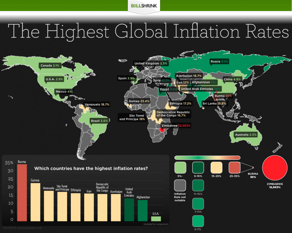 The Highest Global Inflation Rates Infographic