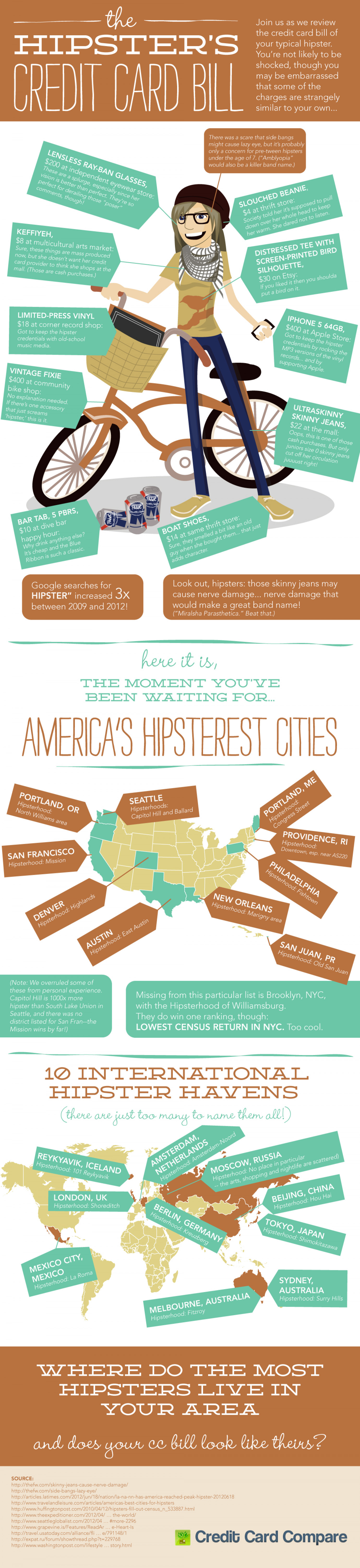 The Hipster's Credit Card Bill Infographic