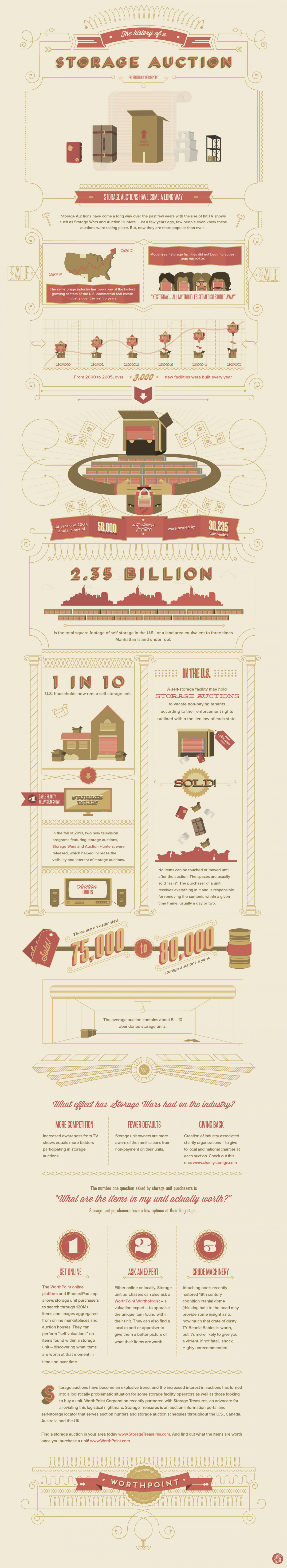 The History of a Storage Auction Infographic