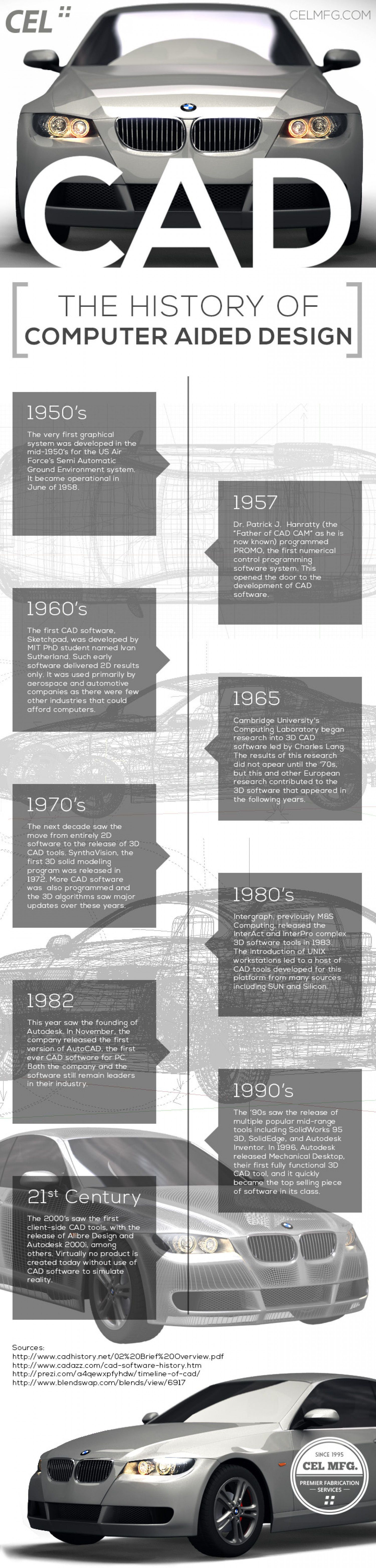 The History of CAD Software Infographic