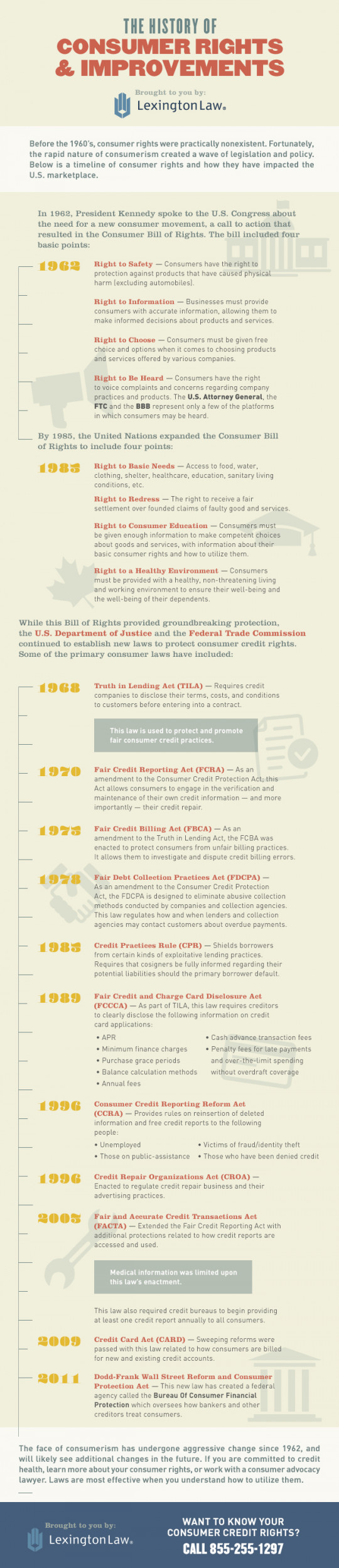 The History of Consumer Rights & Improvements