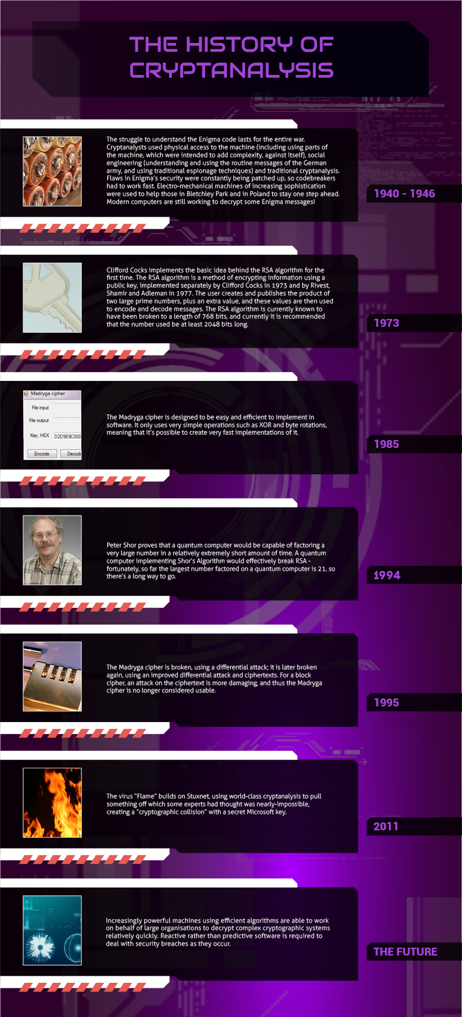 The History of Cryptanalysis  Infographic
