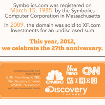 The History of Domain Names Infographic