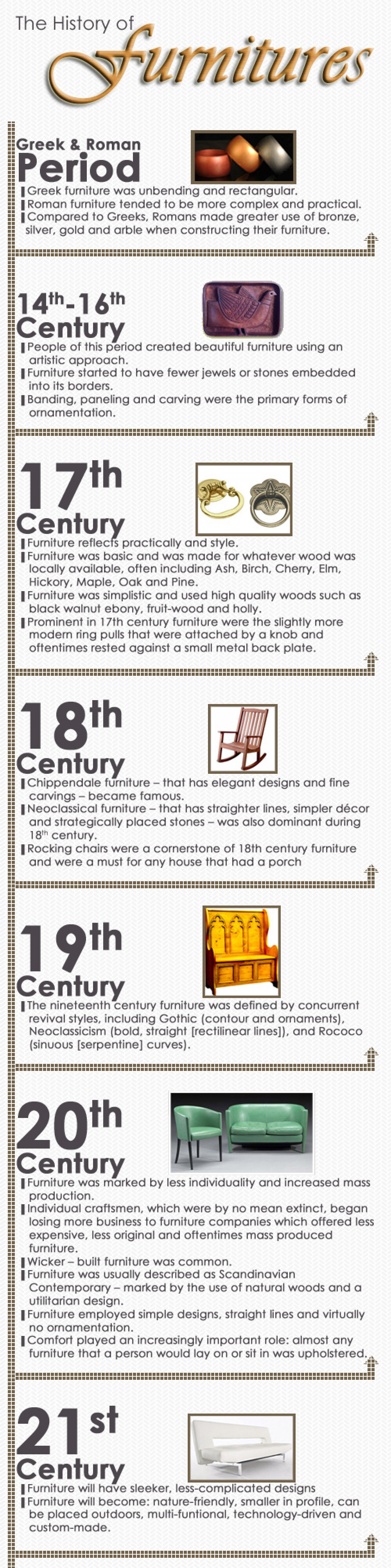 The History of Furnitures Infographic