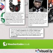 The History of Headphones Infographic