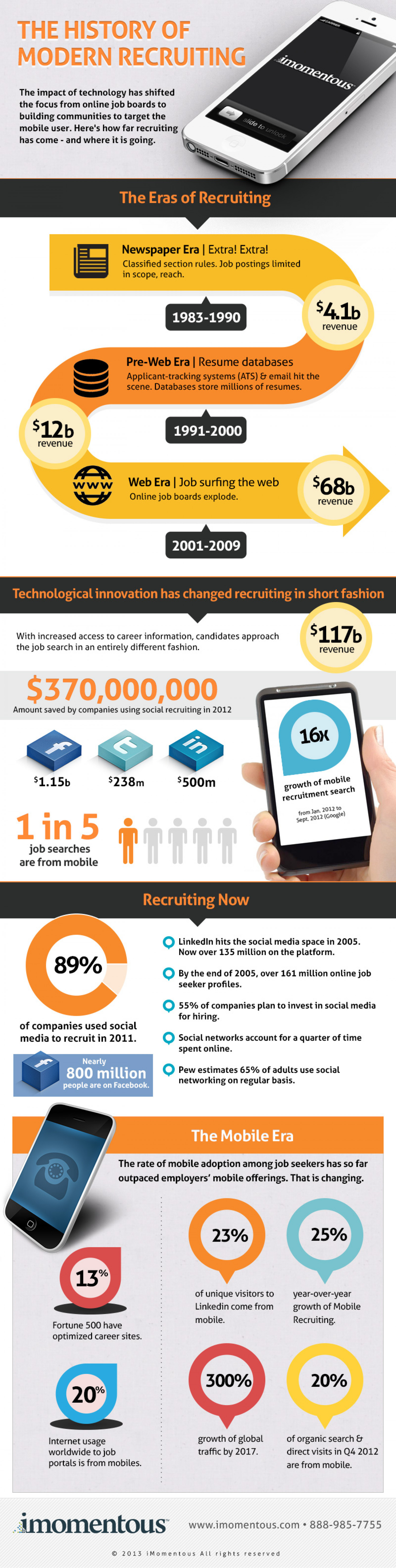 The History of Modern Recruiting Infographic