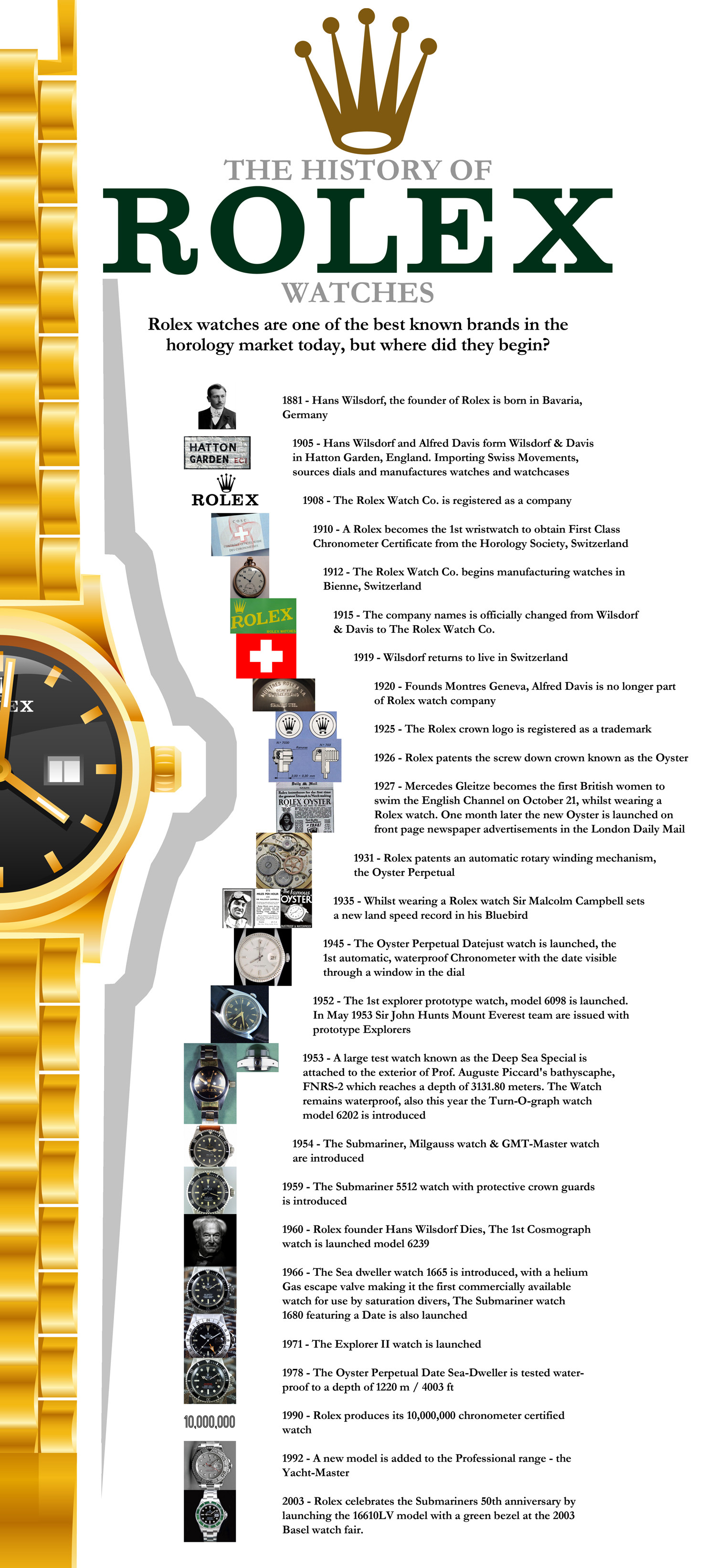 The History Of Rolex Watches Infographic