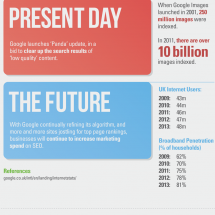 The History of SEO Infographic