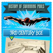 The History of Swimming Pools Infographic