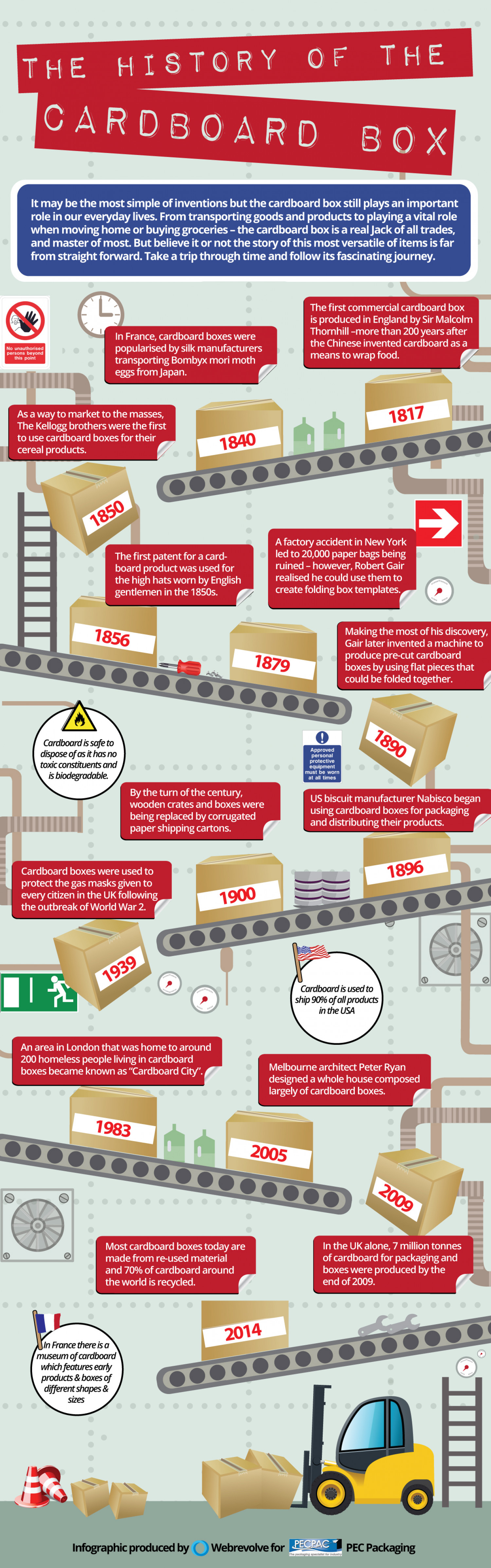 The History of the Cardboard Box Infographic