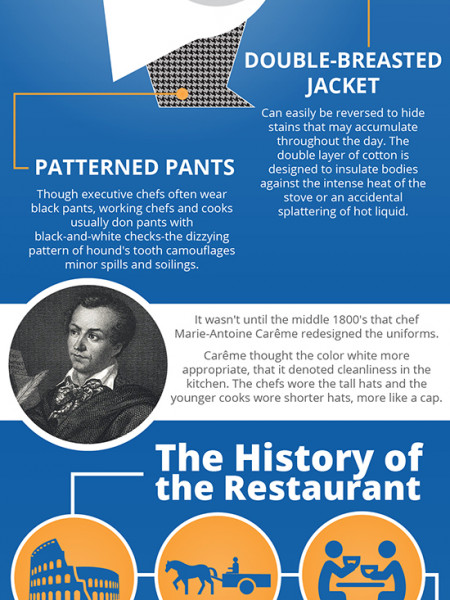 The History of the Chef's Uniform Infographic