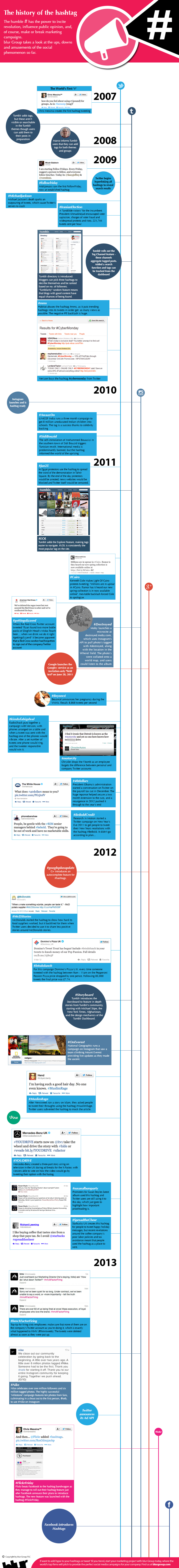Infographic: The Revolution Of Hashtag, The history of hashtag from 2007 to 2013