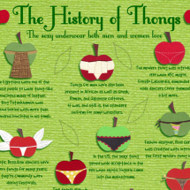 The History of Thongs Infographic