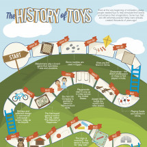 The History Of Toys Infographic
