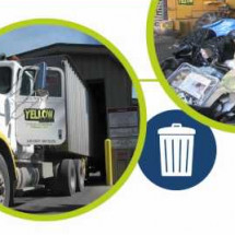 The History of Trash in Teton County Infographic