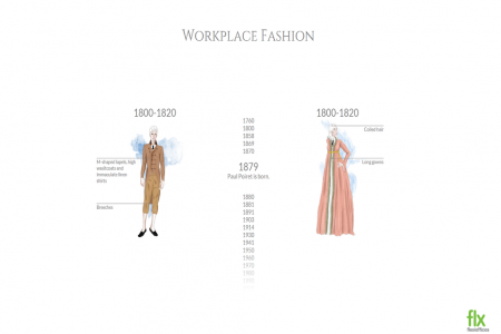 The History of Workplace Fashion Infographic