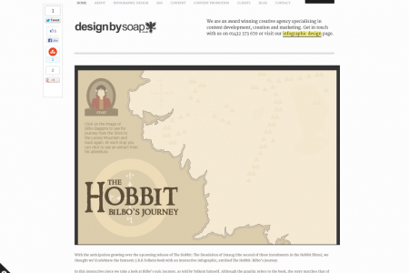 The Hobbit: Bilbo's Journey Infographic