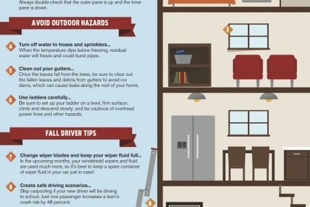 The Homeowner's Guide to a Safe and Fun-Filled Fall for the Family Infographic