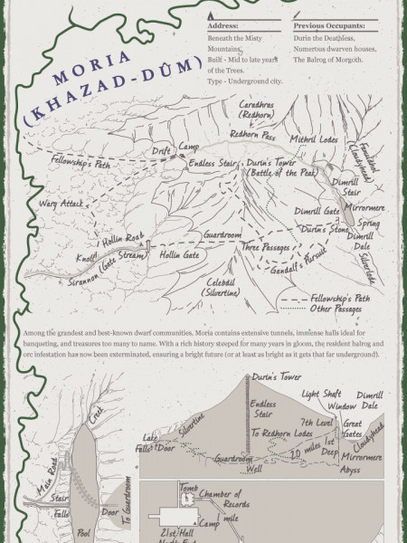 The Homes of Middle Earth Infographic