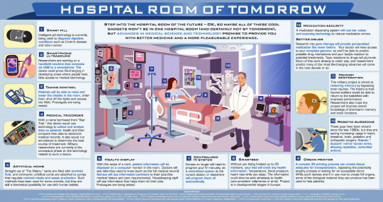 The Hospital Room of the Future