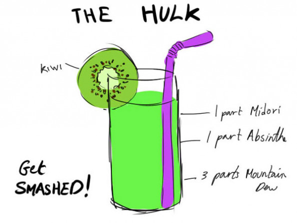 The Hulk Cocktail Infographic