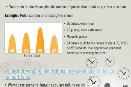 The Human Body is a Well-Calibrated Timing Machine Infographic