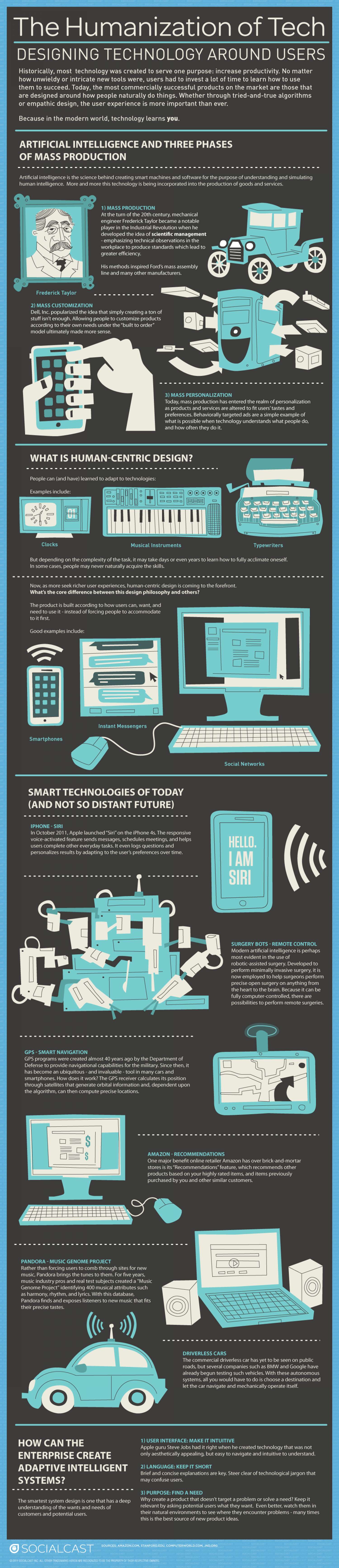 The Humanization of Tech: Designing Technology Around Users  Infographic