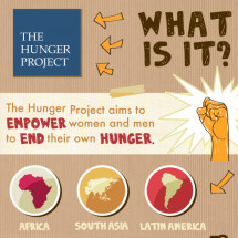 The Hunger Project Infographic