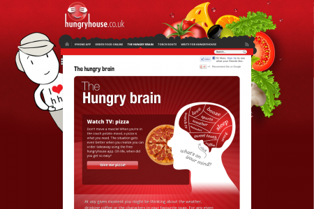 The Hungry Brain  Infographic
