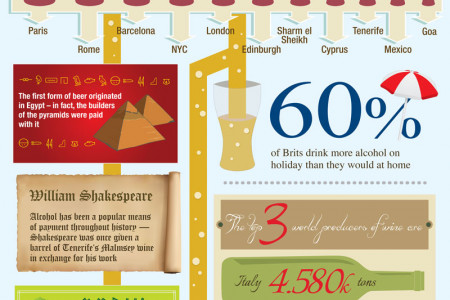 The Hungry Traveller: Foodie Facts  Infographic