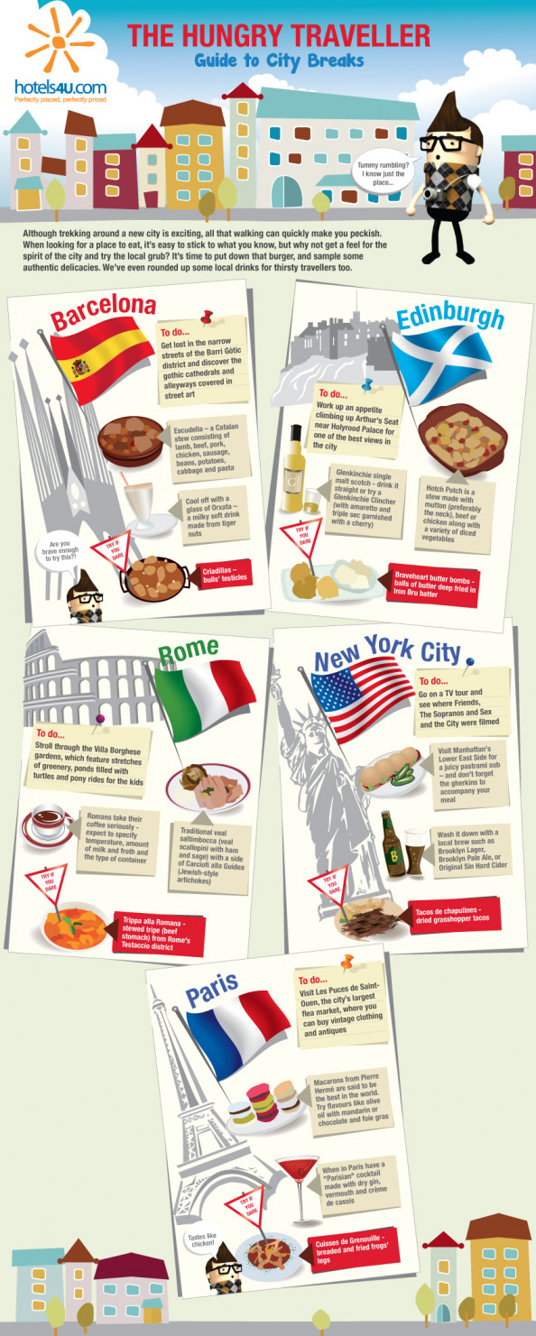 The Hungry Traveller Guide to City Breaks by Hotels4U.com Infographic