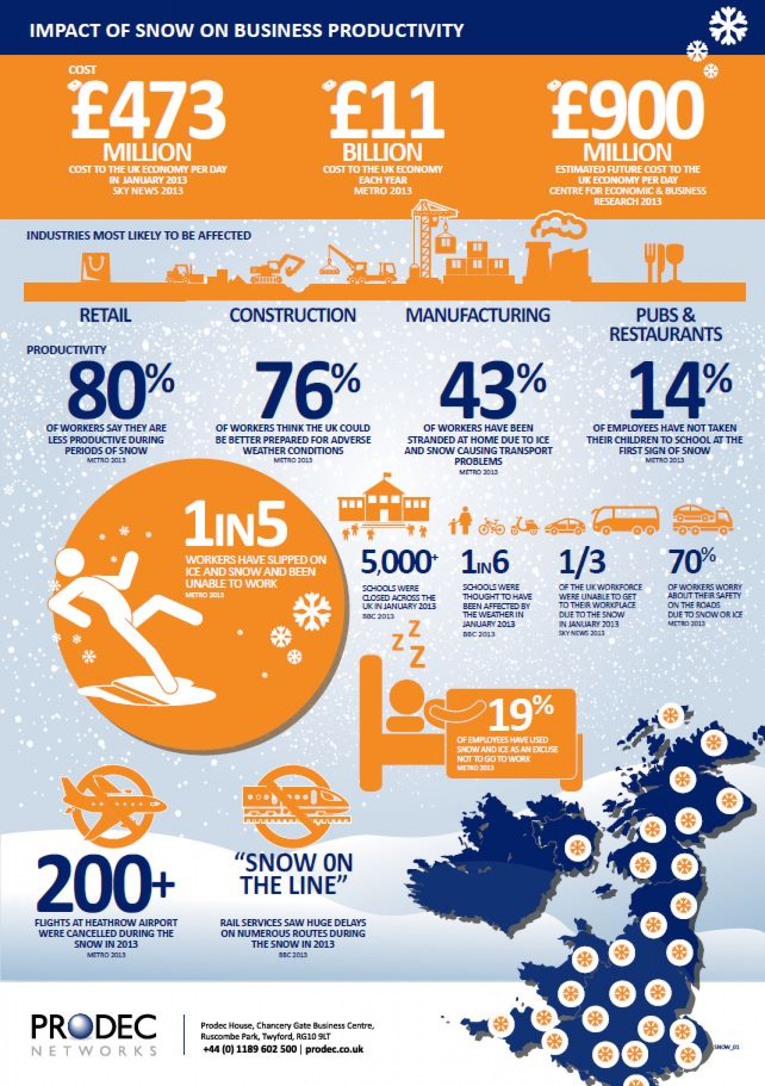 The Impact of Snow on Businesses  Infographic