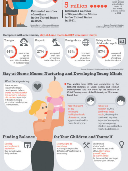 The Importance of Childhood Education Infographic