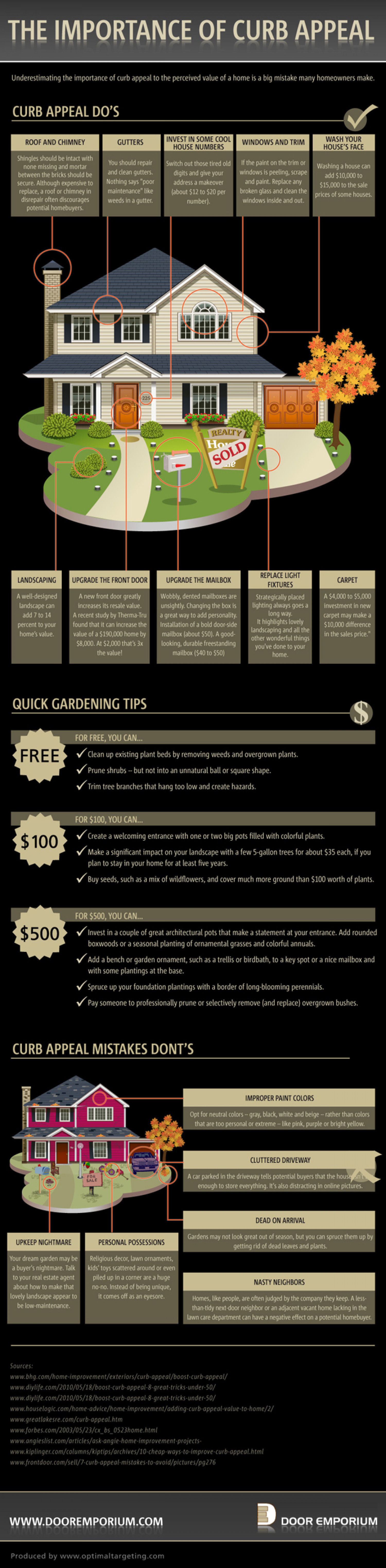 The Importance of Curb Appeal Infographic