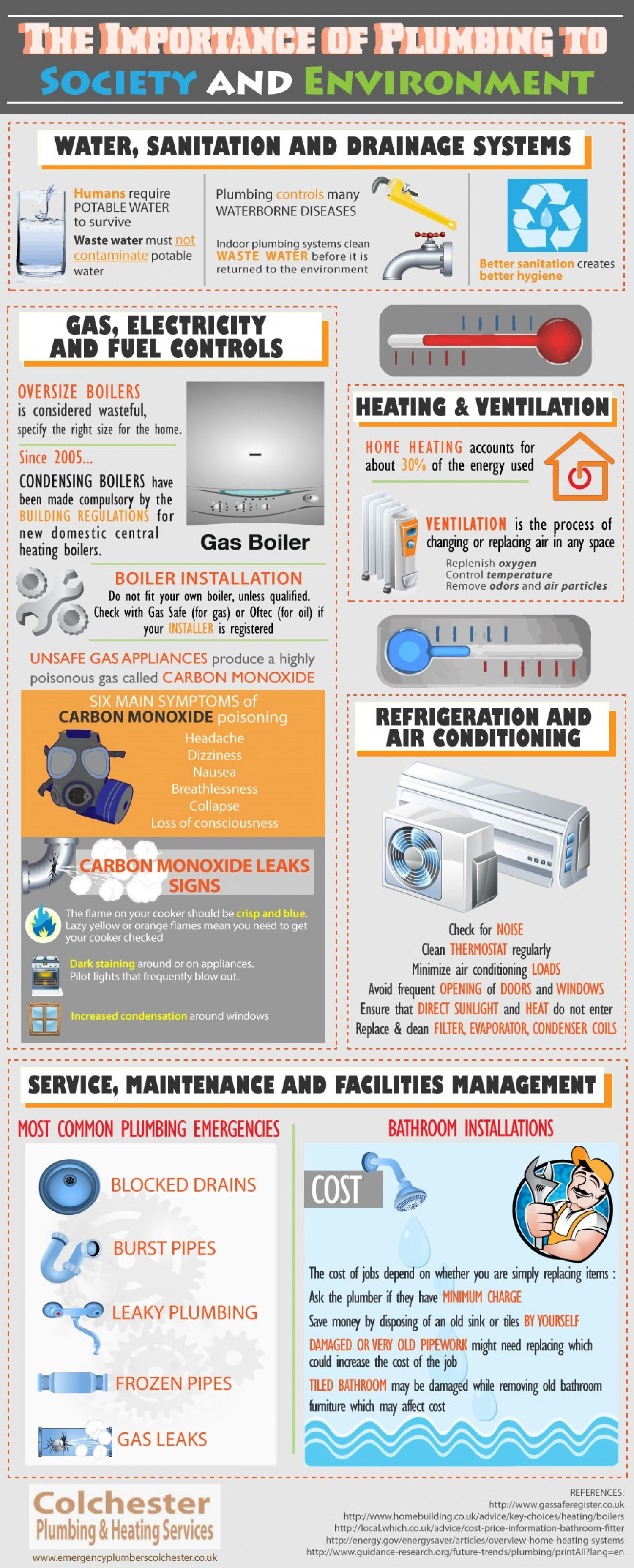 The Importance of Plumbing to Society and Environment Infographic