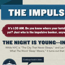 The Impulse booker Infographic