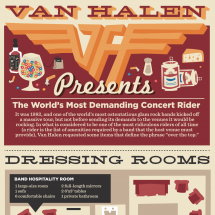 The Infamous Van Halen Tour Rider Infographic