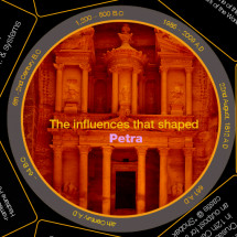 The Influences That Shaped Petra Infographic
