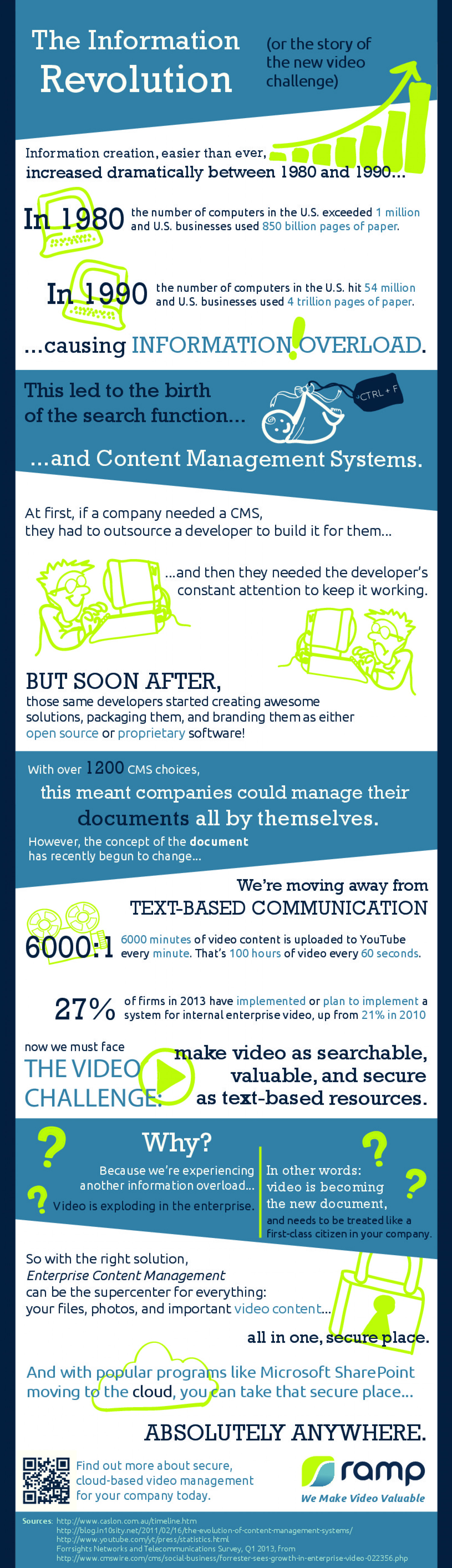 The Information Revolution Infographic