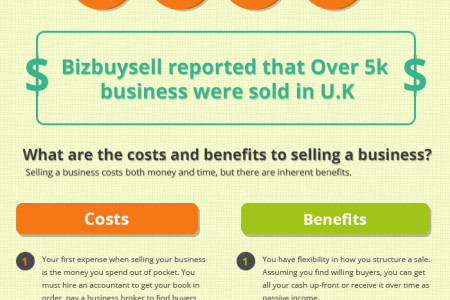 The Ins and Outs of Selling Your Business Infographic